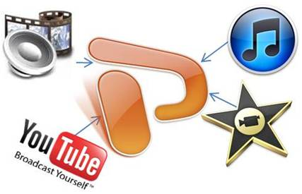 Guide on how to play YouTube video, iMovie videos, iTunes videos and more in PowerPoint