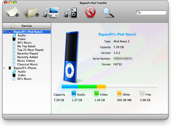 Bigasoft iPod Transfer for Mac 1.1.7.4450